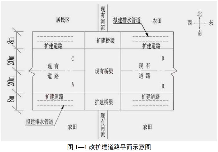 二建市政实务案例分析②,一起突破二建考试及格线!